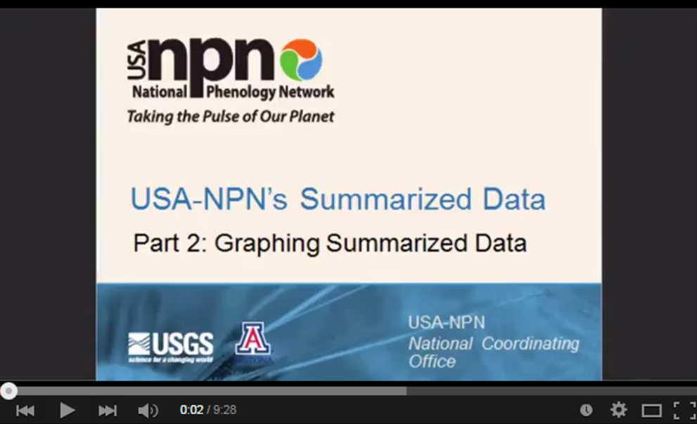 Summarized Data Video Part 2